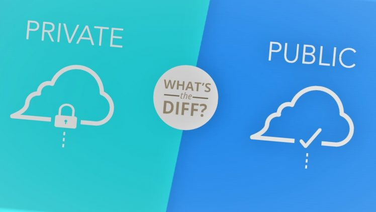 Difference between Public and Private Cloud