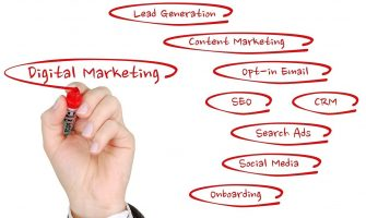 Interactive Content in Your Digital Marketing Strategy
