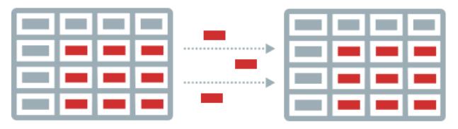 Snowflake for Data Lakes